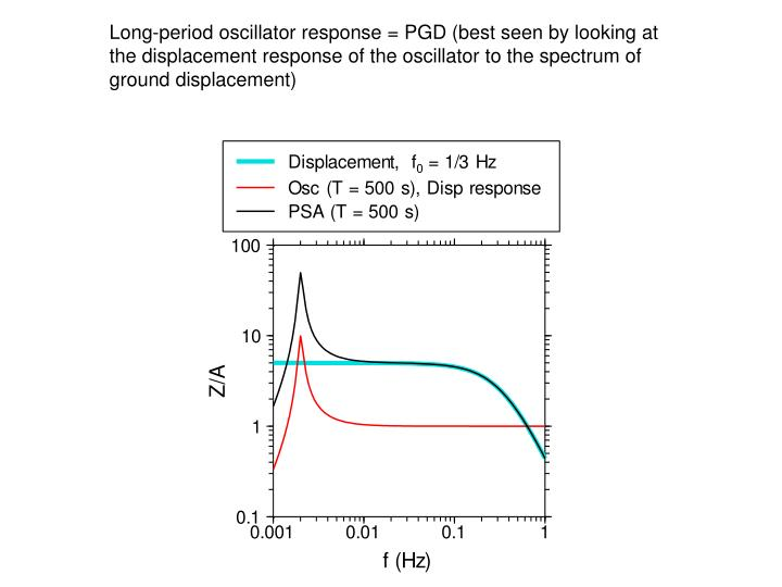 Long-period oscillator response = PGD (best seen by looking at the displacement response of the oscillator to the spectrum of ground displacement)