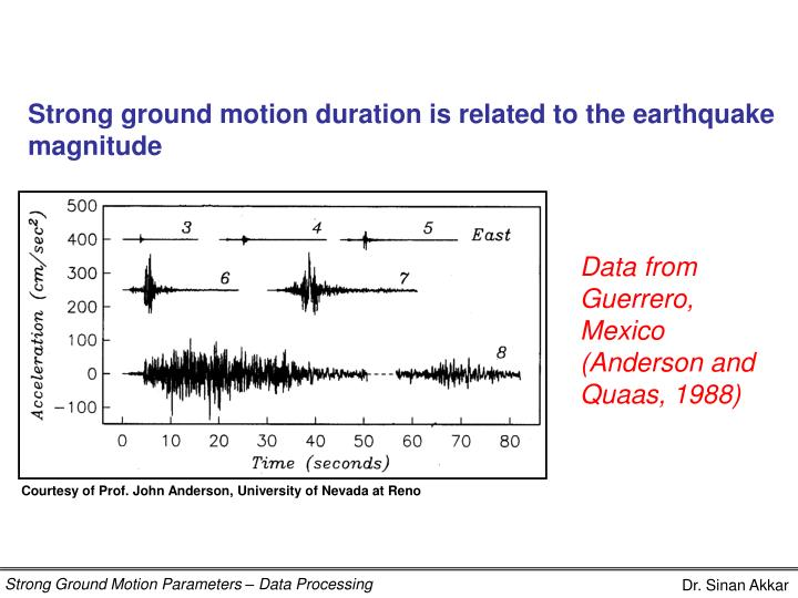 Strong ground motion duration is related to the earthquake magnitude