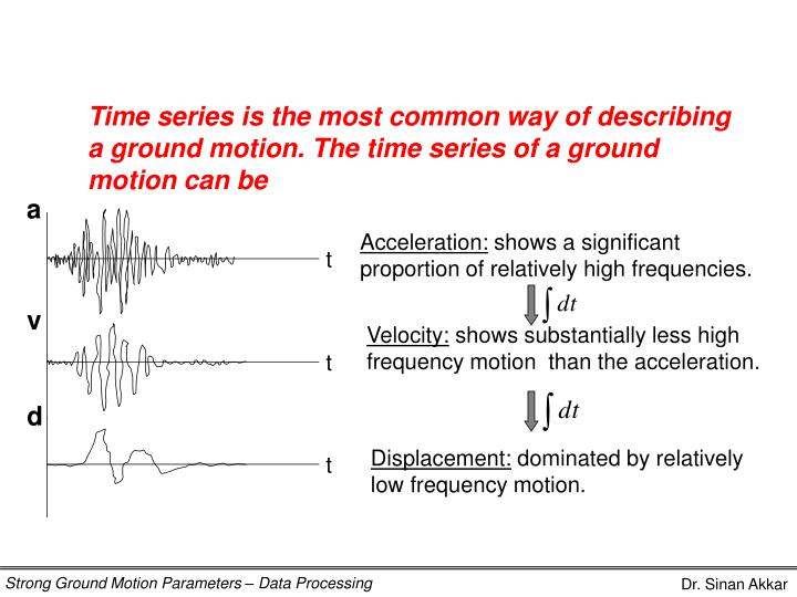 Time series is the most common way of describing a ground motion. The time series of a ground motion can be