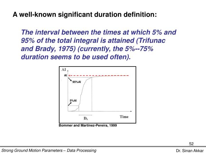A well-known significant duration definition: