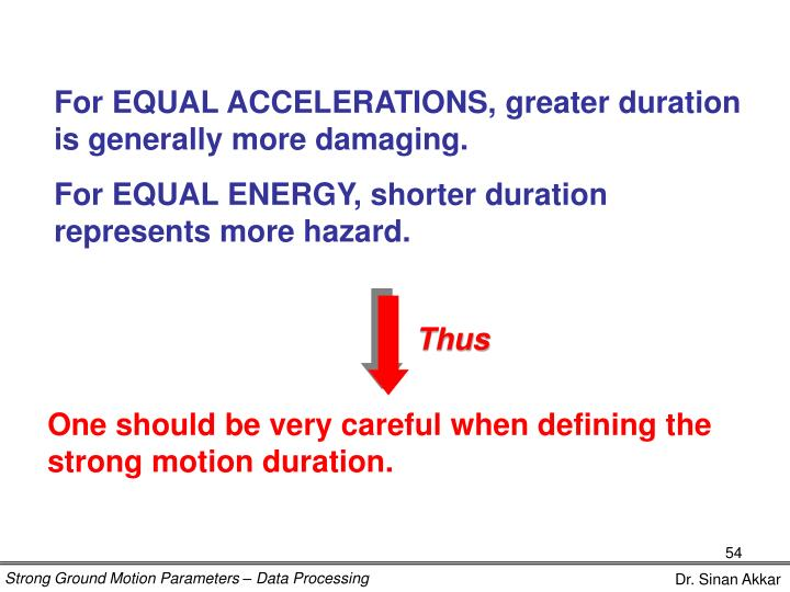 For EQUAL ACCELERATIONS, greater duration is generally more damaging.