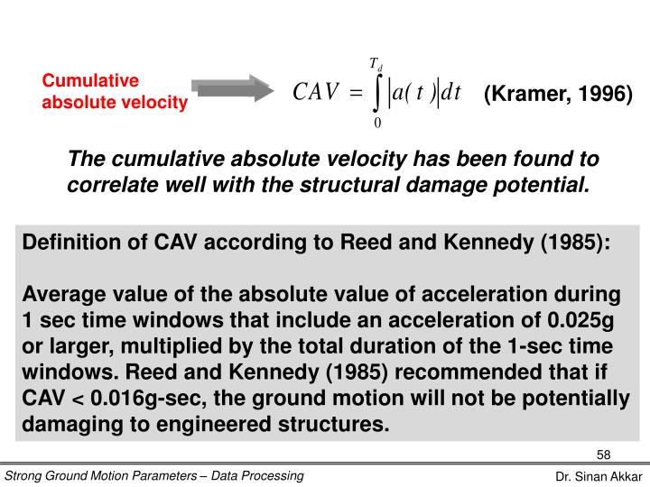 Cumulative absolute velocity