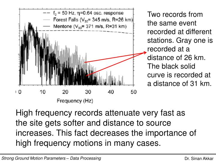 Two records from the same event recorded at different stations. Gray one is recorded at a distance of 26 km. The black solid curve is recorded at a distance of 31 km.