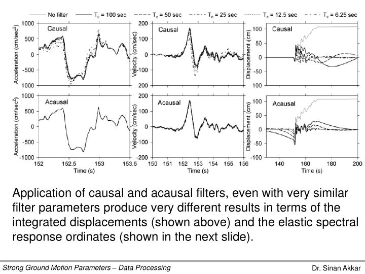 Application of causal and acausal filters, even with very similar filter parameters produce very different results in terms of the integrated displacements (shown above) and the elastic spectral response ordinates (shown in the next slide).