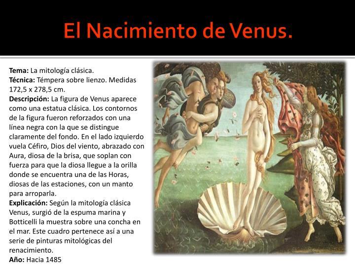 El Nacimiento de Venus.