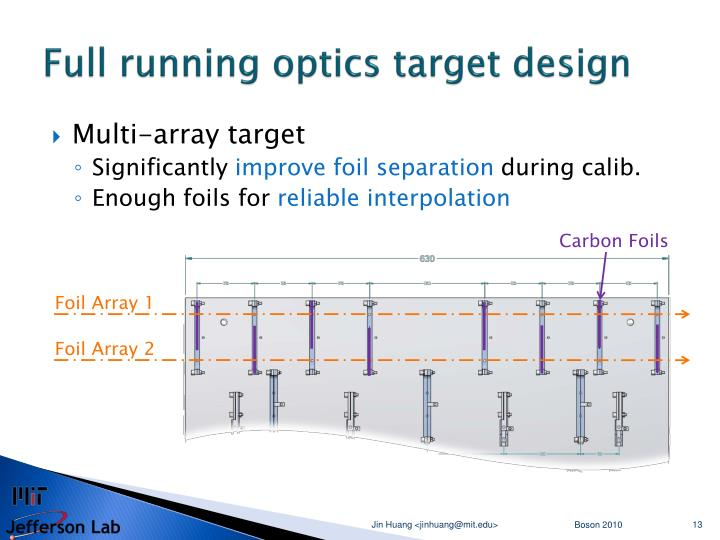 Full running optics target design