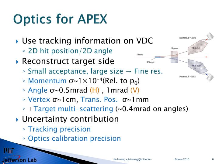 Optics for APEX