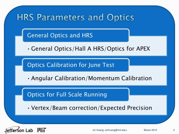HRS Parameters and Optics