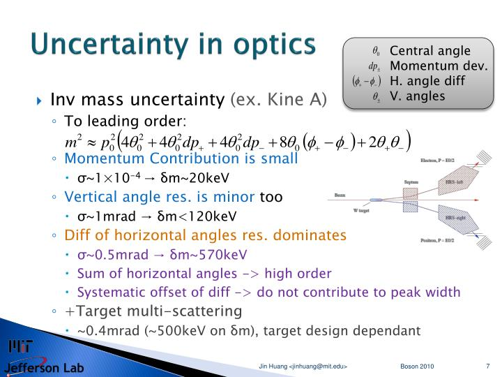 Uncertainty in optics