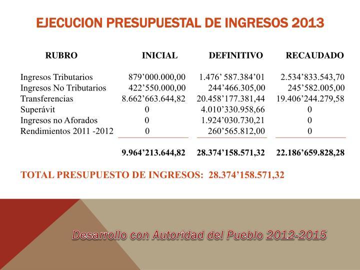 EJECUCION PRESUPUESTAL DE INGRESOS 2013