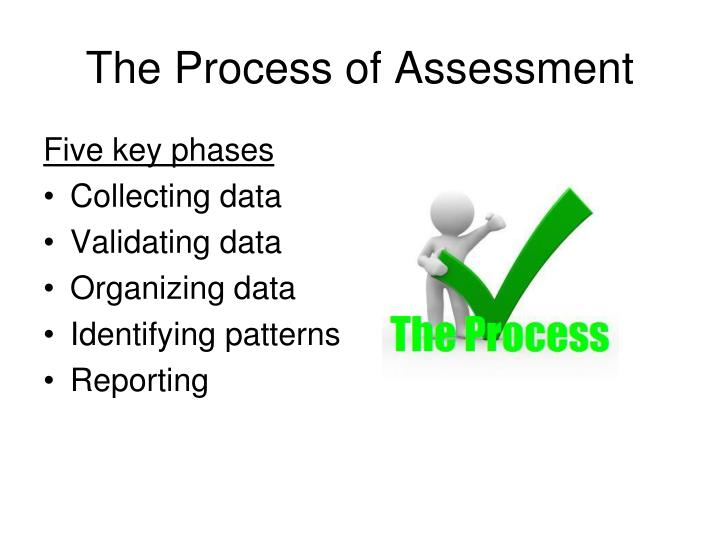 The Process of Assessment