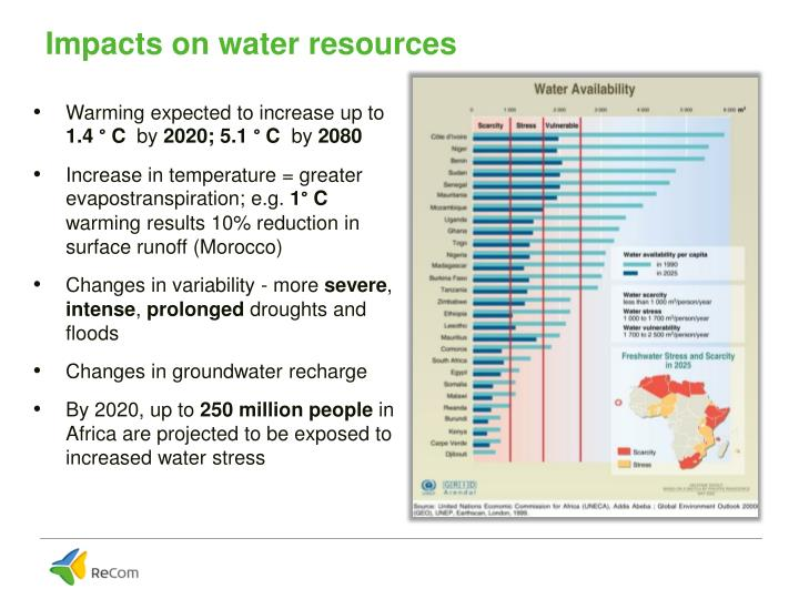 Impacts on water resources