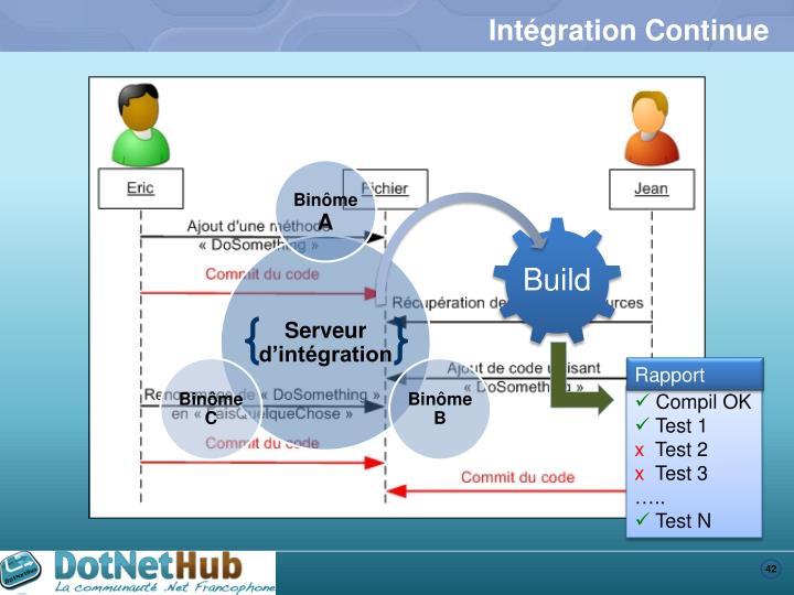 Intégration Continue