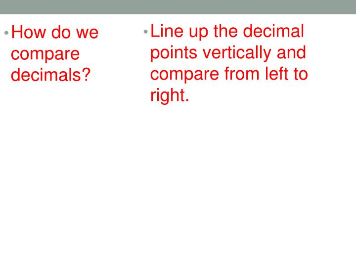 Line up the decimal points vertically and compare from left to right.