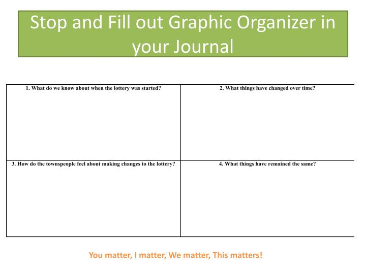 Stop and Fill out Graphic Organizer in your Journal
