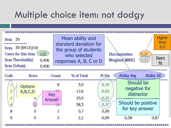 Multiple choice item: not dodgy