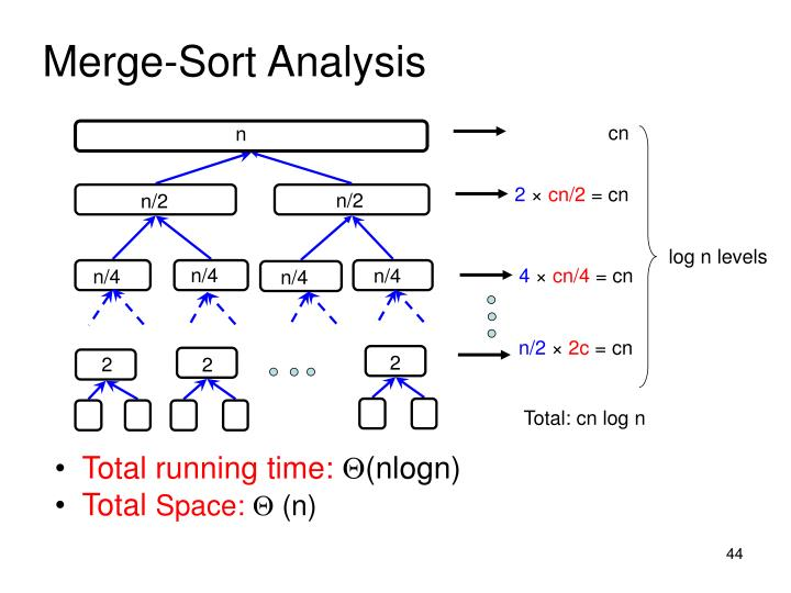 Merge-Sort Analysis