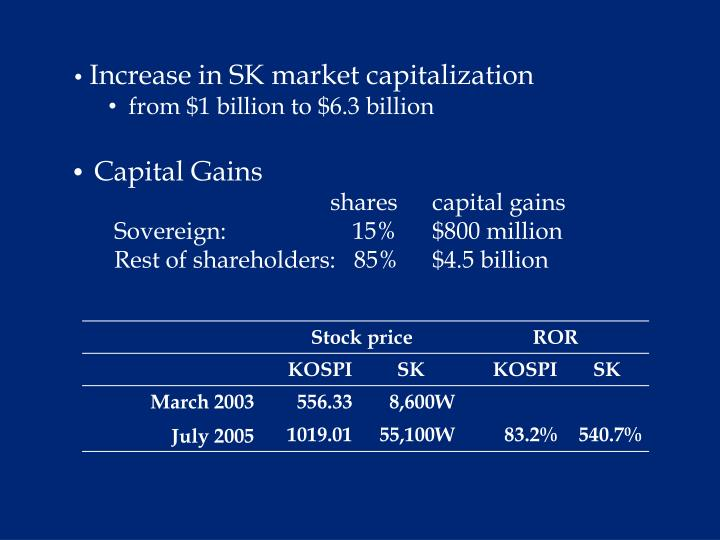 Increase in SK market capitalization