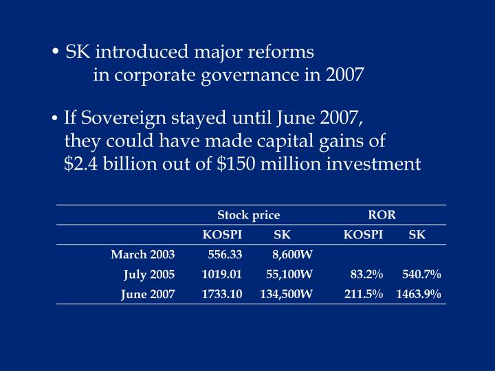 SK introduced major reforms