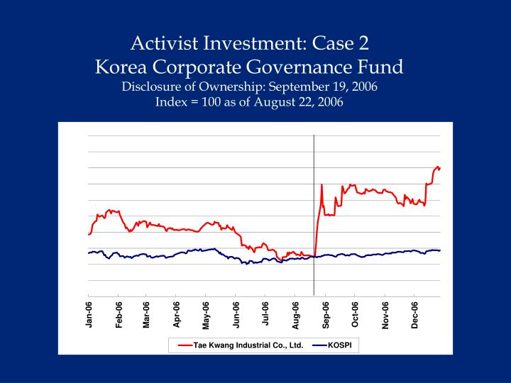 Activist Investment: Case 2