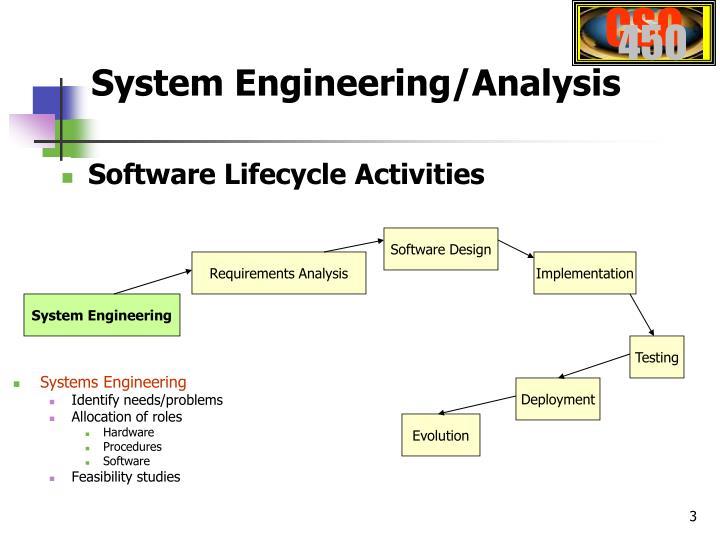 System Engineering/Analysis