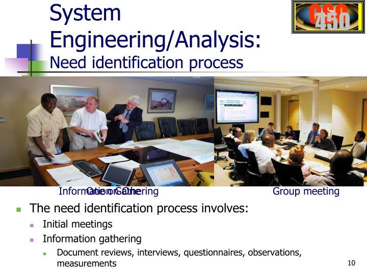 System Engineering/Analysis: