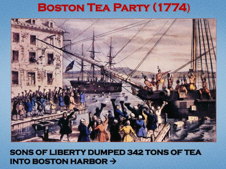 Boston Tea Party (1774