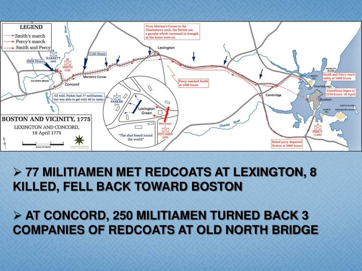 77 MILITIAMEN MET REDCOATS AT LEXINGTON, 8 KILLED, FELL BACK TOWARD BOSTON