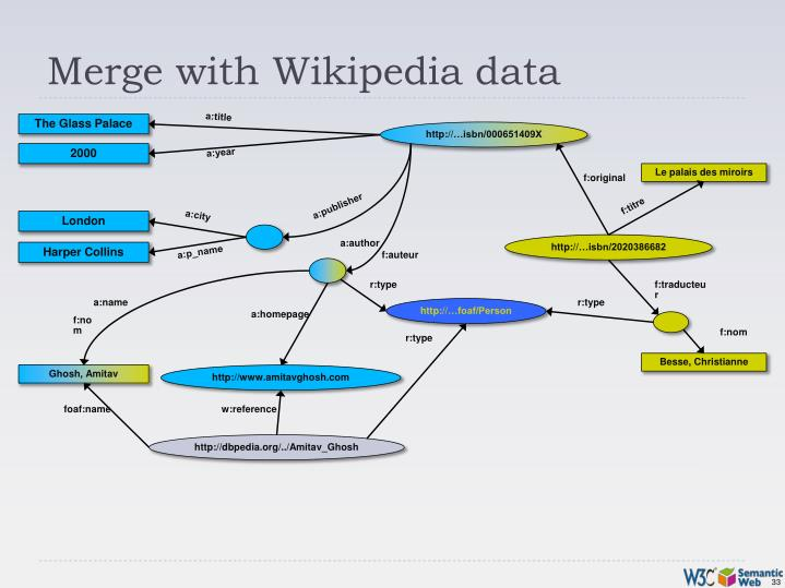 Merge with Wikipedia data