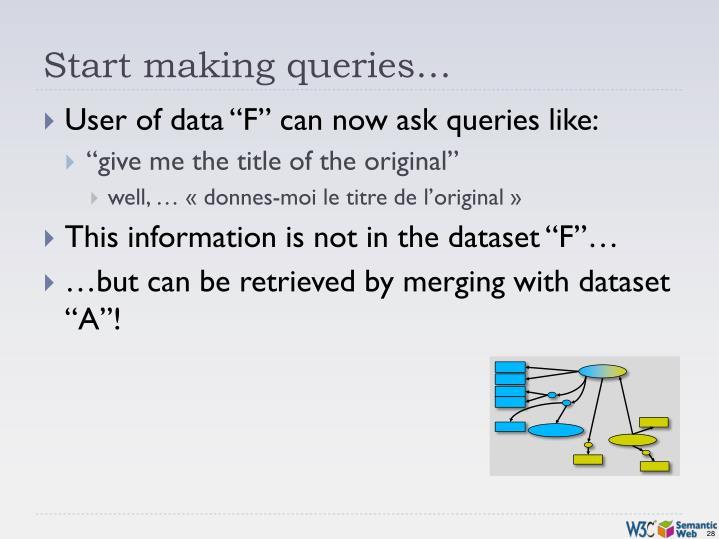 Start making queries…