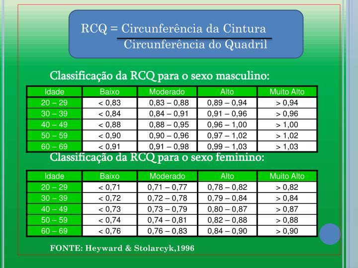 RCQ = Circunferncia da Cintura