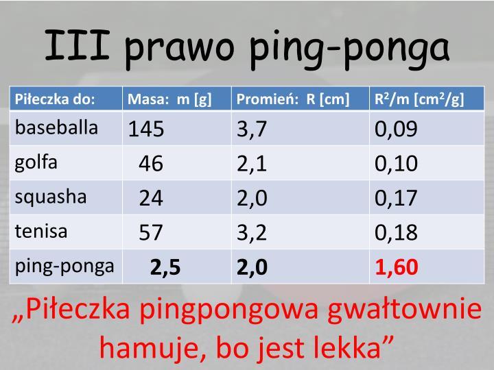 III prawo ping-ponga