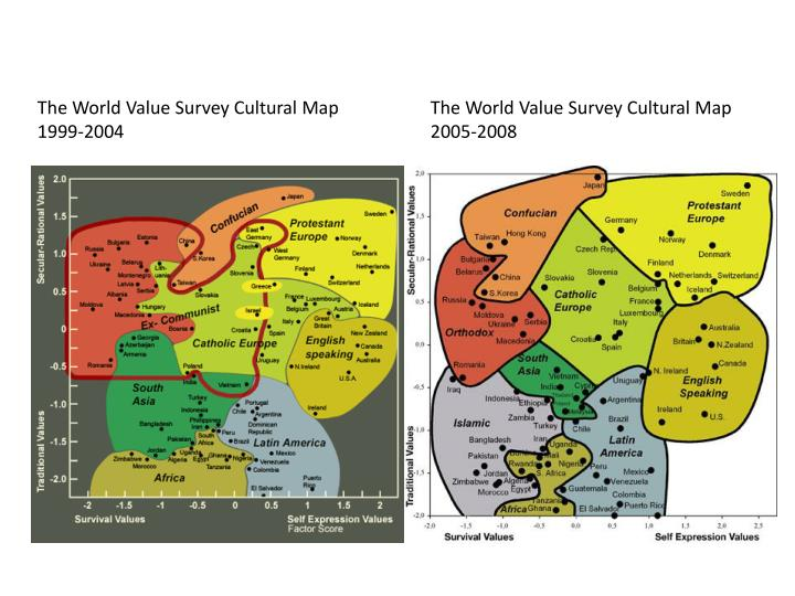 The World Value Survey Cultural Map 1999-2004