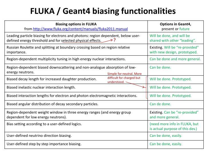 FLUKA / Geant4 biasing functionalities