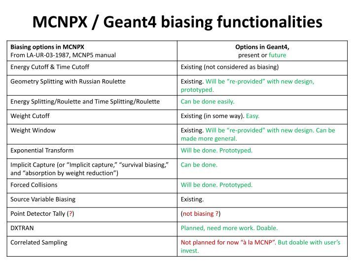 MCNPX / Geant4 biasing functionalities