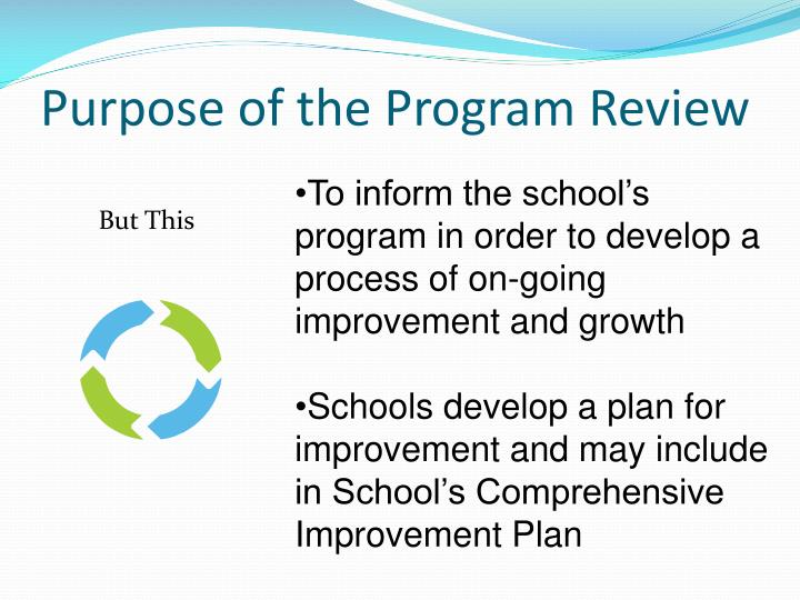 Purpose of the Program Review