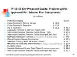 fy 12 15 key proposed capital projects within approved port master plan components