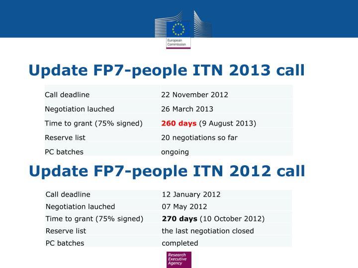 Update FP7-people ITN 2013 call