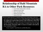 relationship of bald mountain ra to other park resources