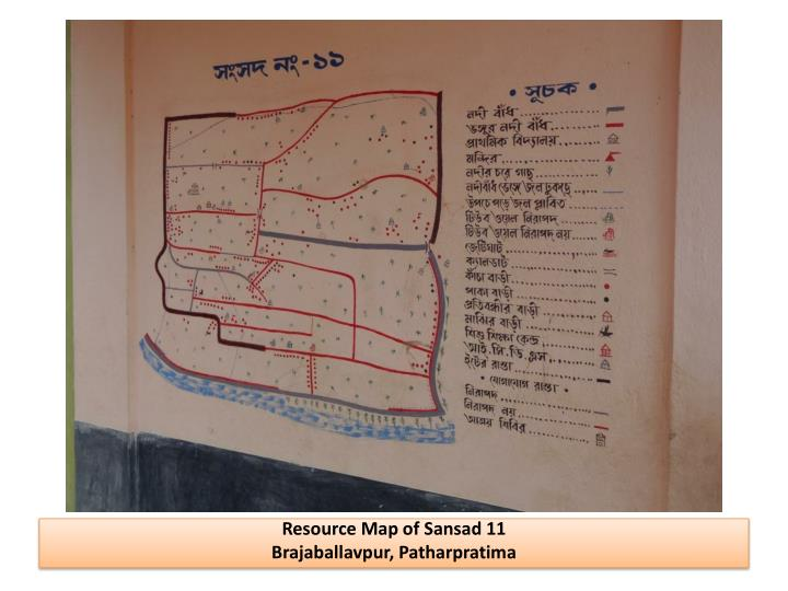 Resource Map of