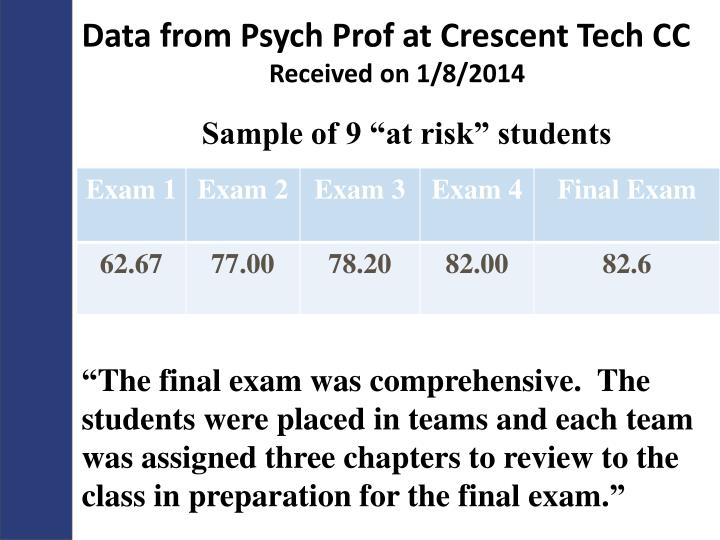 Data from Psych Prof at Crescent Tech CC
