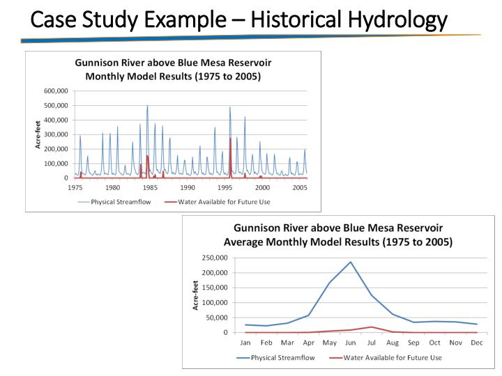 Case Study Example – Historical Hydrology