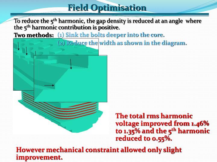 Field Optimisation
