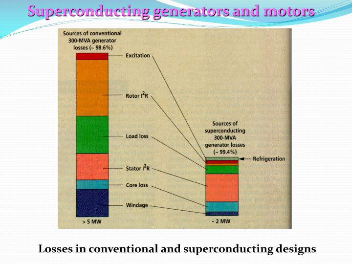 Superconducting generators and motors