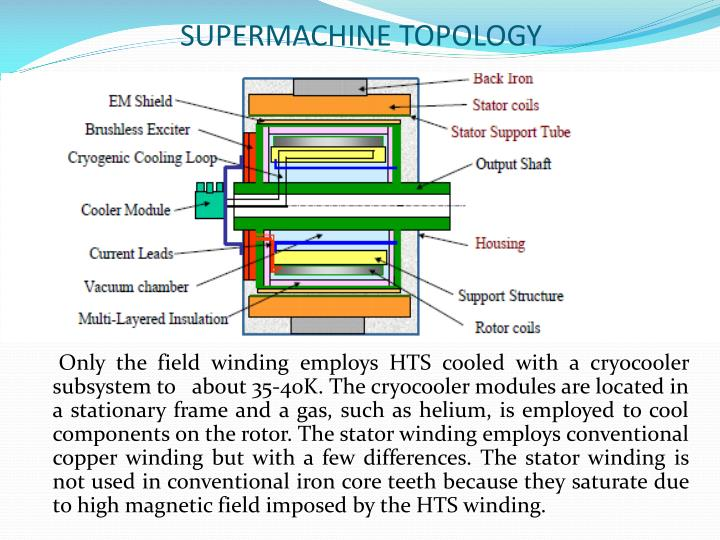 SUPERMACHINE TOPOLOGY