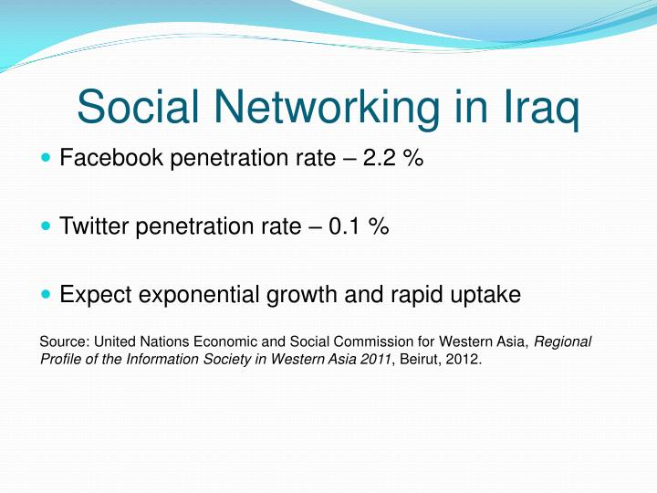 Social Networking in Iraq