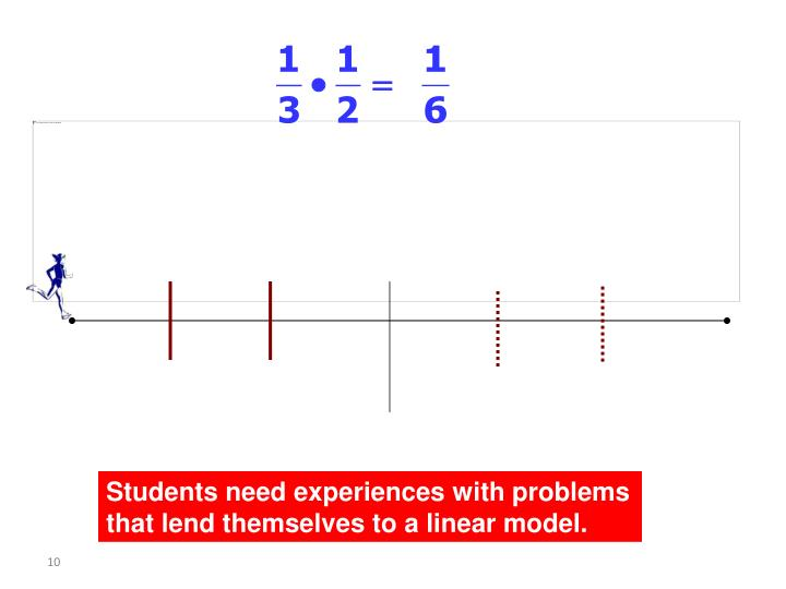 Students need experiences with problems that lend themselves to a linear model.