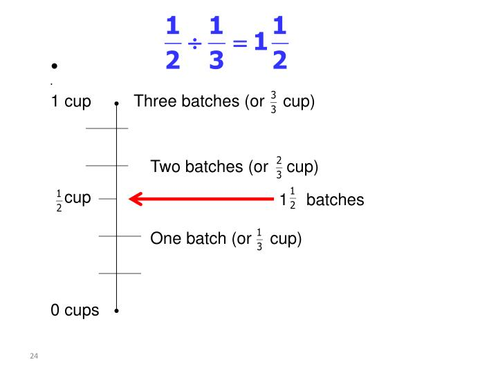 Three batches (or    cup)