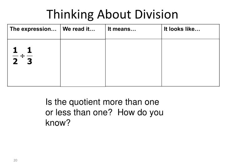 Thinking About Division