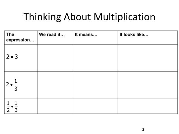 Thinking about multiplication